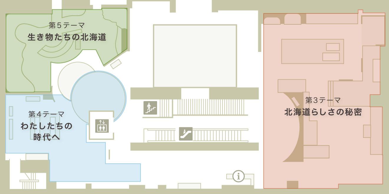 総合展示室フロアマップ 2F