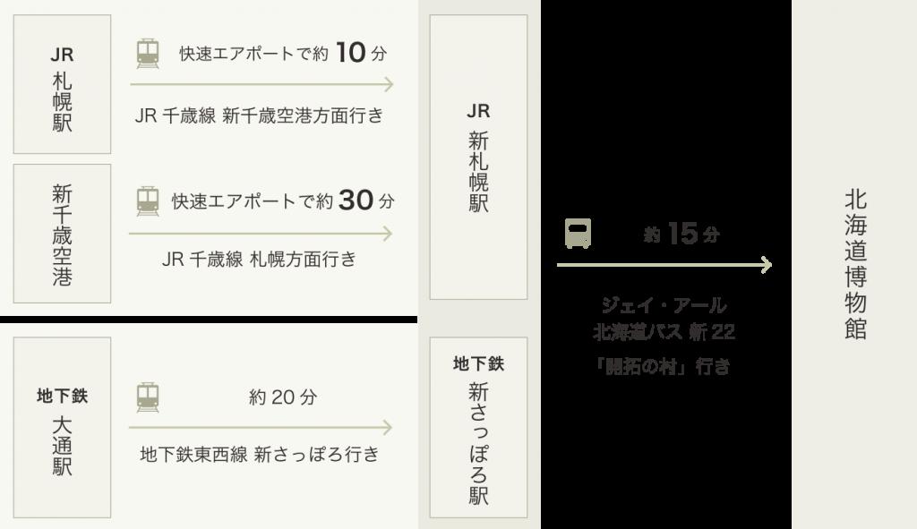accessinfo_01